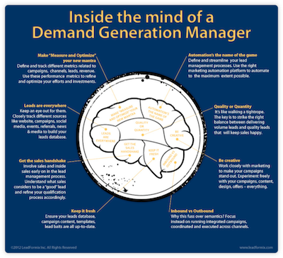 demand-generation-manager2