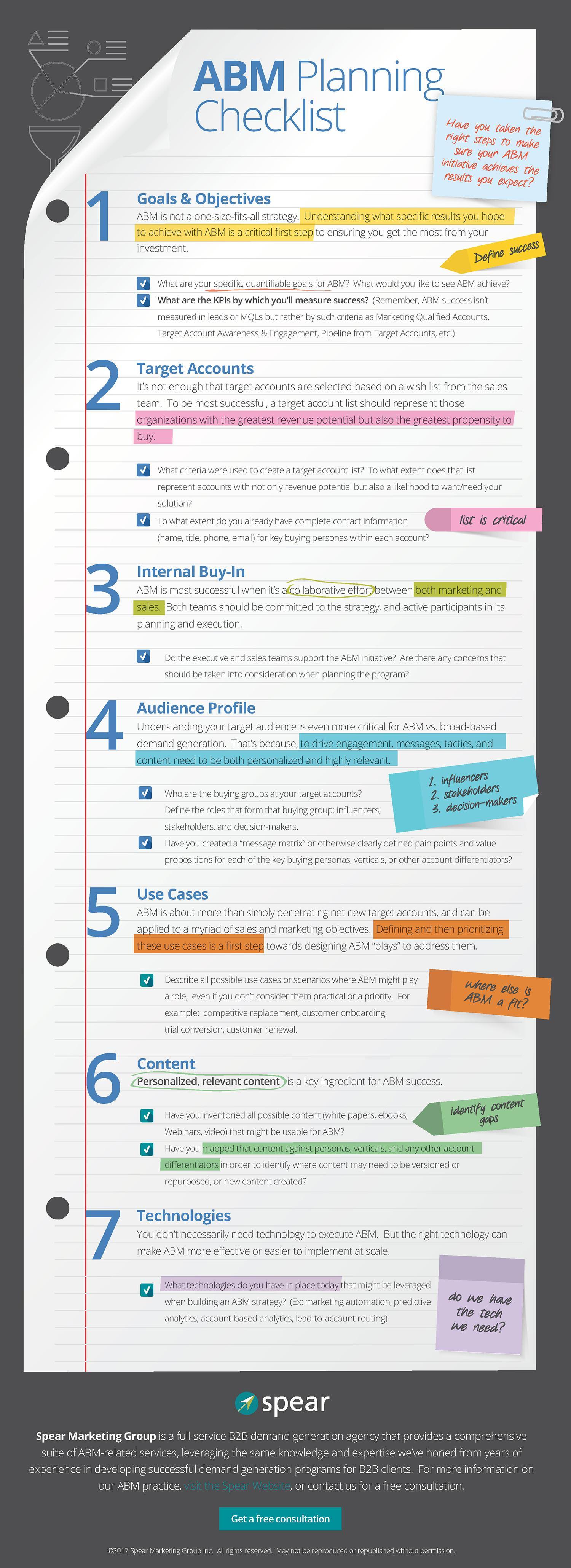 abm checklist infographic