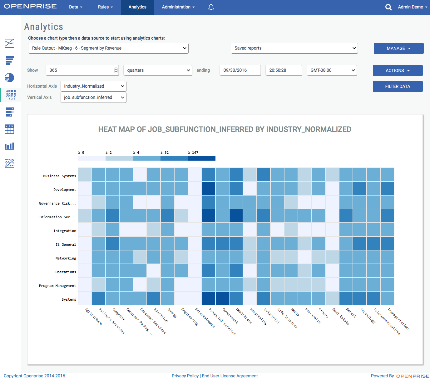 data automation heatmap