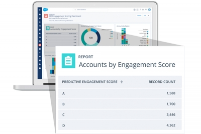 Bizible Launches New Solution To Measure Account-Based Marketing