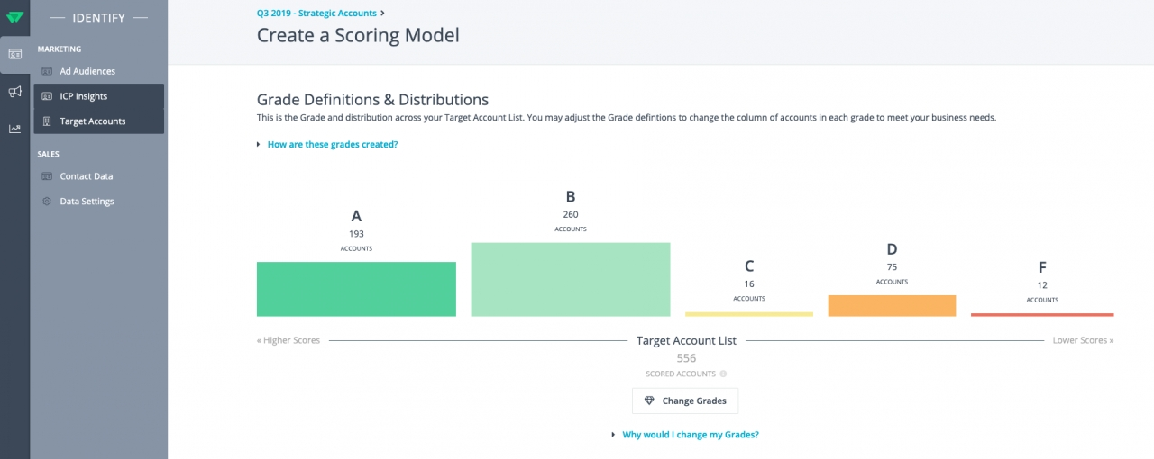 RollWorks' Account-Based Platform Launches Account Scoring Capabilities