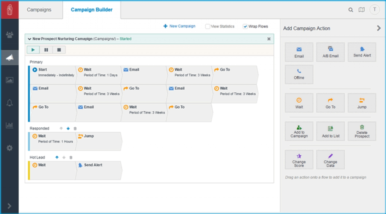 eTrigue Launches New Productivity Features To DemandCenter Product