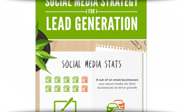 Social Media Strategy For Lead Generation