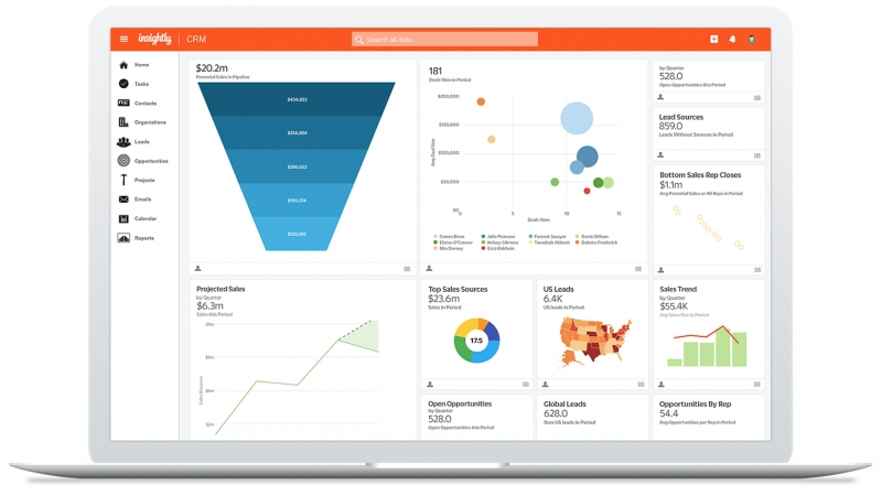 Insightly Adds Data Customization Features To CRM Platform