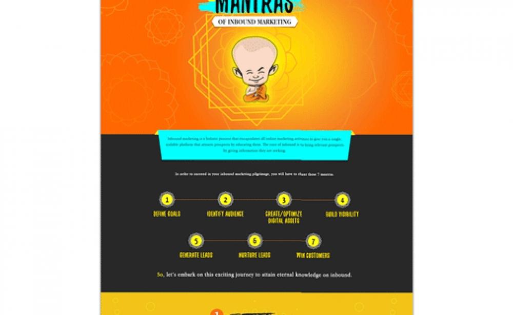7 Steps To Inbound Marketing Success