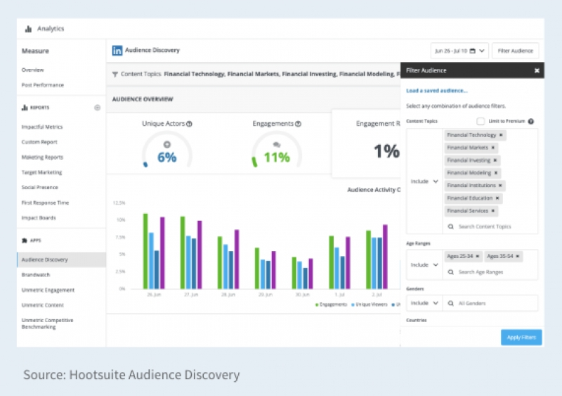 LinkedIn Launches New Engagement API For Deeper Audience Insights