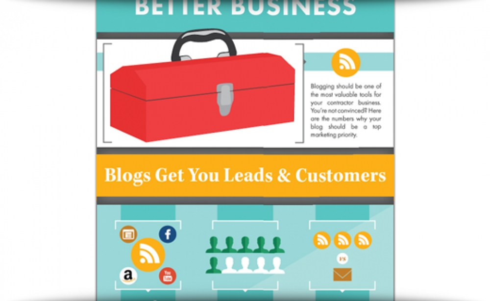 15 Stats About Blogging And Content Marketing