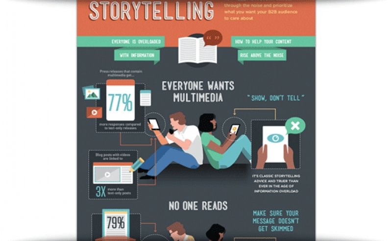 Cut Through B2B Information Overload With Effective Storytelling