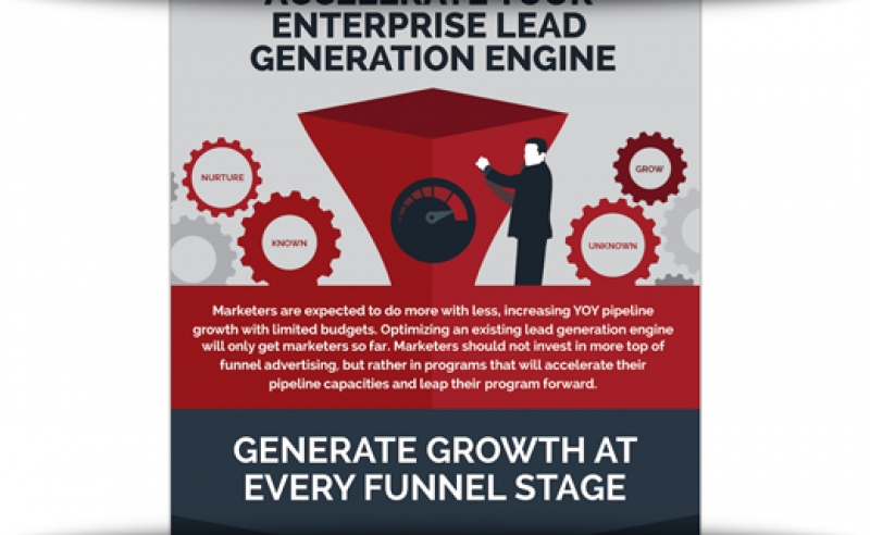 How To Accelerate Your Enterprise Lead Gen Engine