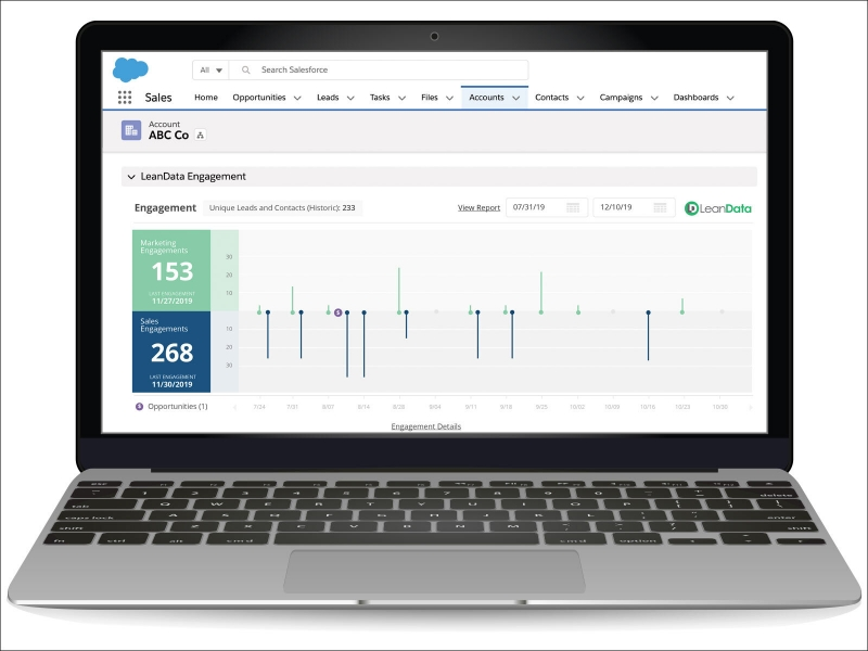 LeanData Releases New Analytics Tool