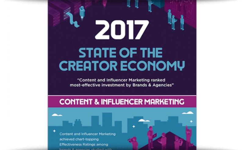 The State of Content and Influencer Marketing