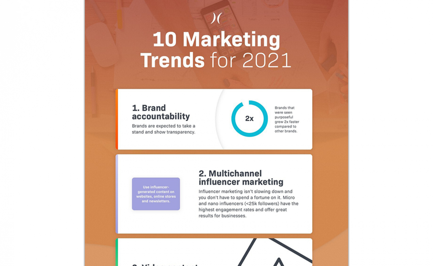 10 Marketing Trends For 2021