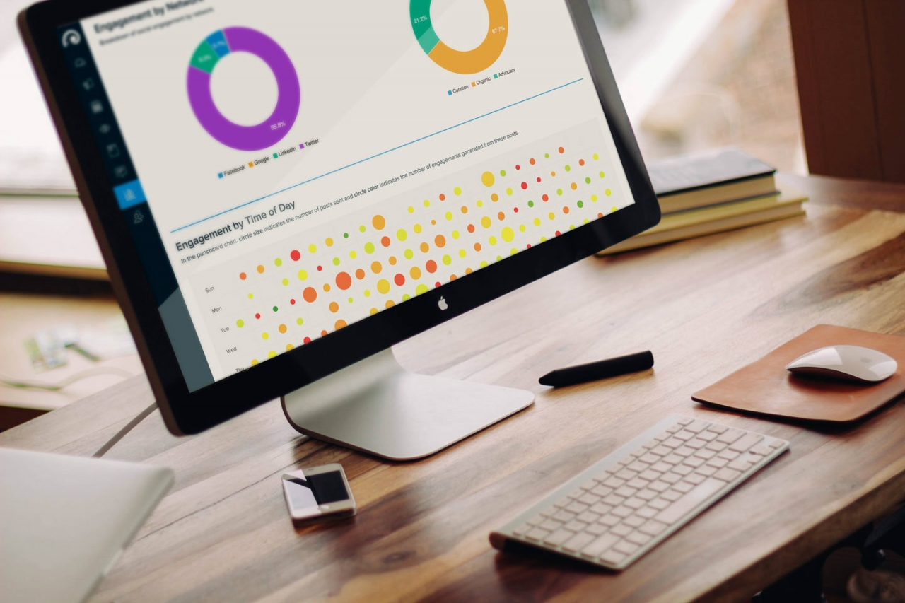 Oktopost Partners With Twitter For Social Content Insights