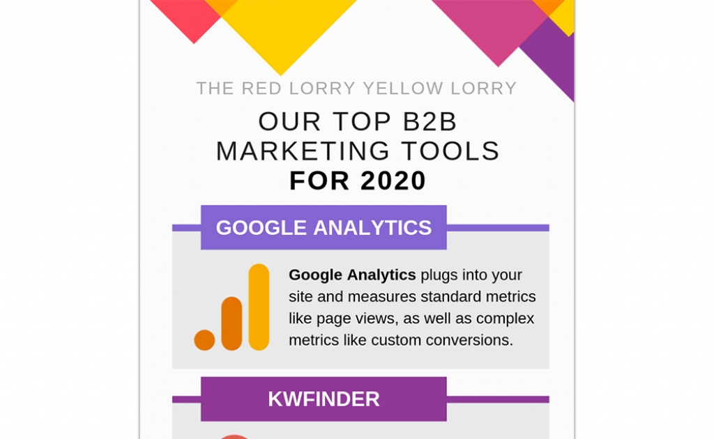 Top B2B Marketing Tools For 2020