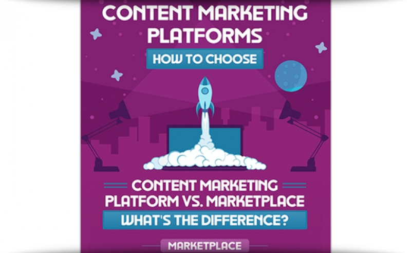 Content Marketing Platforms: How To Choose