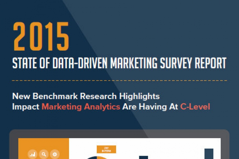 Exclusive Research: Marketing Budgets Shift To Data-Driven Initiatives