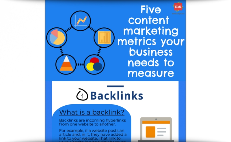Five Content Marketing Metrics Your Business Needs To Measure
