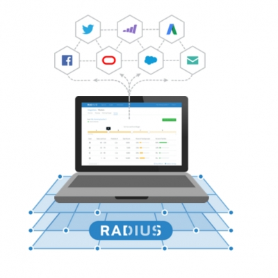 Radius Announces New Integrations With DMPs, Facebook, Google And Twitter