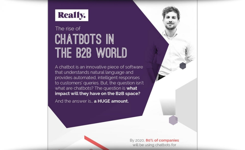 The Rise Of Chatbots In The B2B World