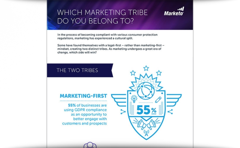Marketing Post GDPR: Two Tribes Of Marketing