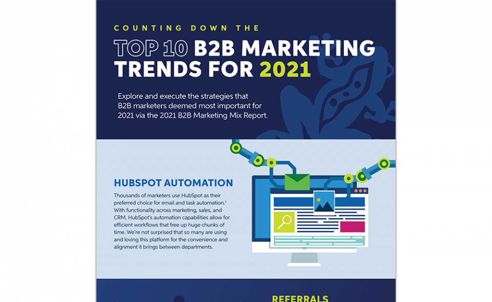 Counting Down The Top 10 B2B Marketing Trends For 2021
