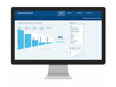 Demandbase Closes $65M In Funding To Fuel AI, Machine-Learning Growth