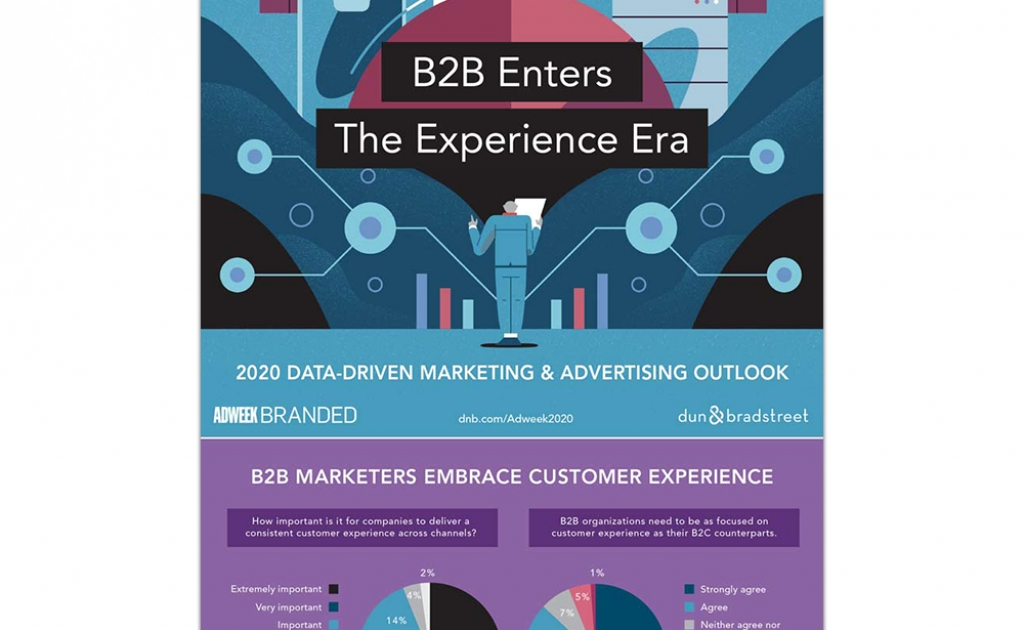 B2B Enters The Experience Era