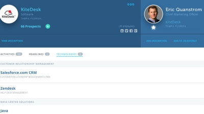 KiteDesk Enhances FIND Product With Lead Targeting By Technologies