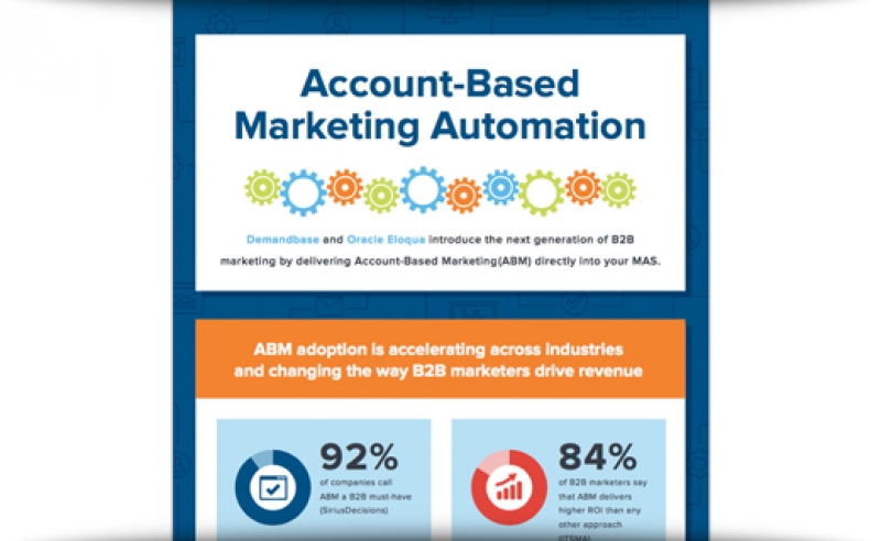Benefits Of An Account-Based Automation Approach