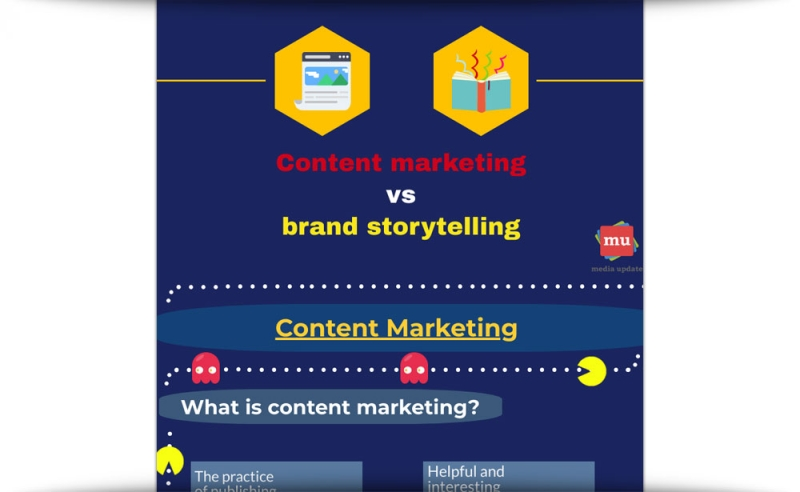 Content Marketing Versus Brand Storytelling