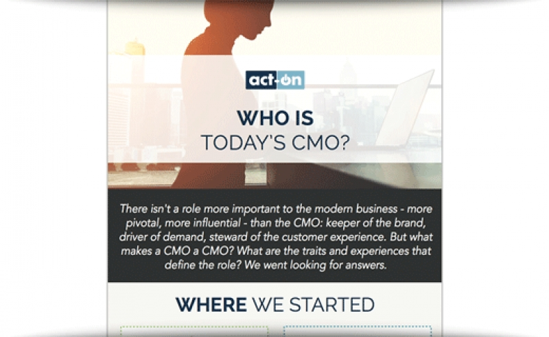 Who Is Today's CMO?