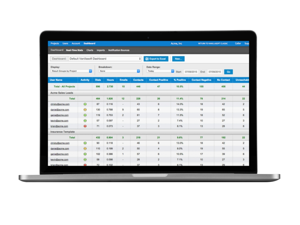 VanillaSoft Blends Data Management And Cadence Automation In Sales Engagement Platform
