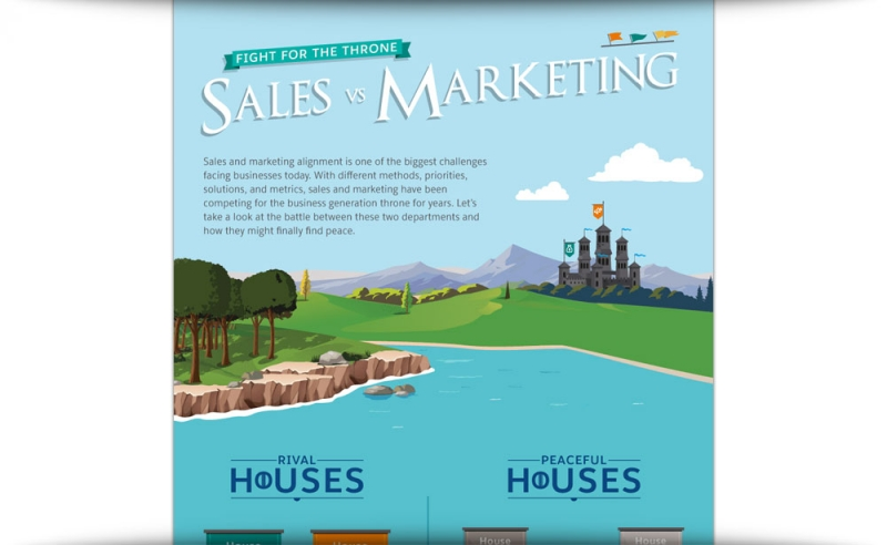 Sales Vs. Marketing: Fight For The Throne
