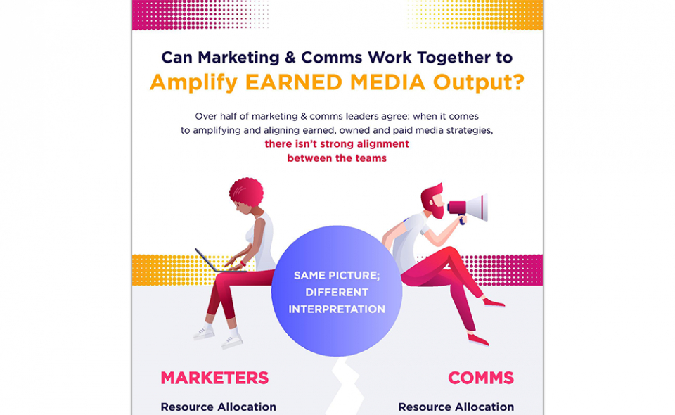 Can Marketing & Comms Work Together to Amplify Earned Media Output?
