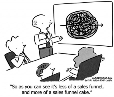 From Funnel Cake To Microfunnels: Describing The Modern Buying Journey