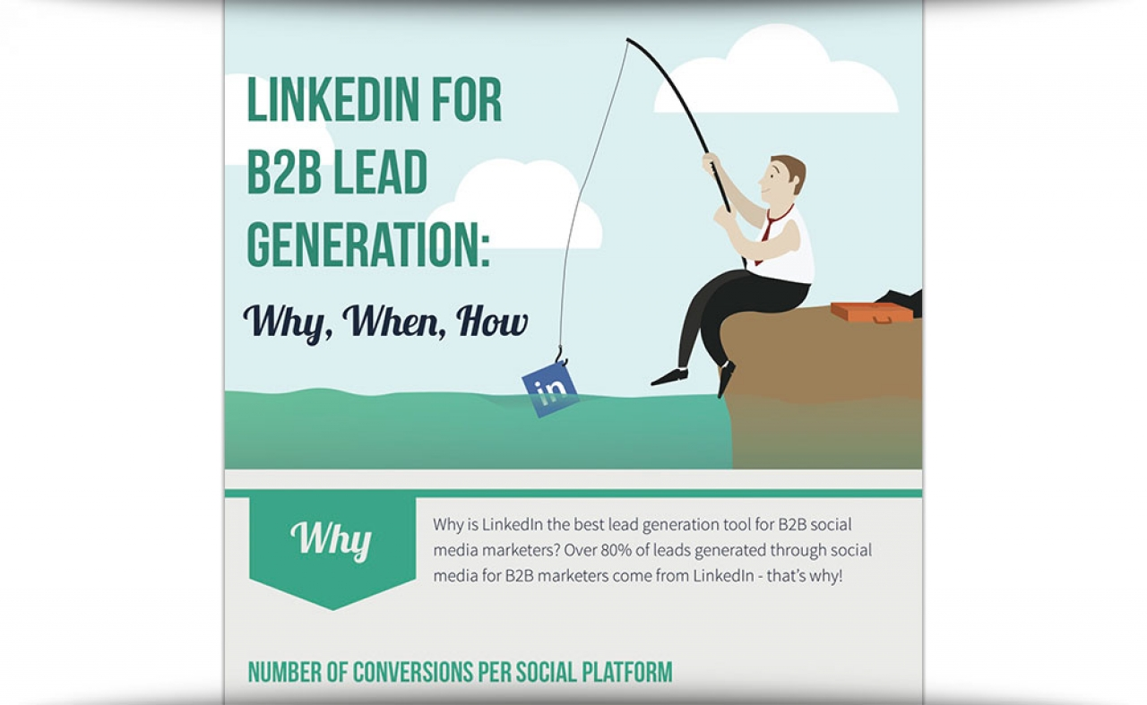 LinkedIn For B2B Lead Generation: Why, When, How