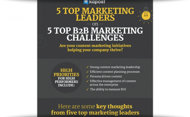 5 Industry Experts Sound Off On B2B Content Challenges