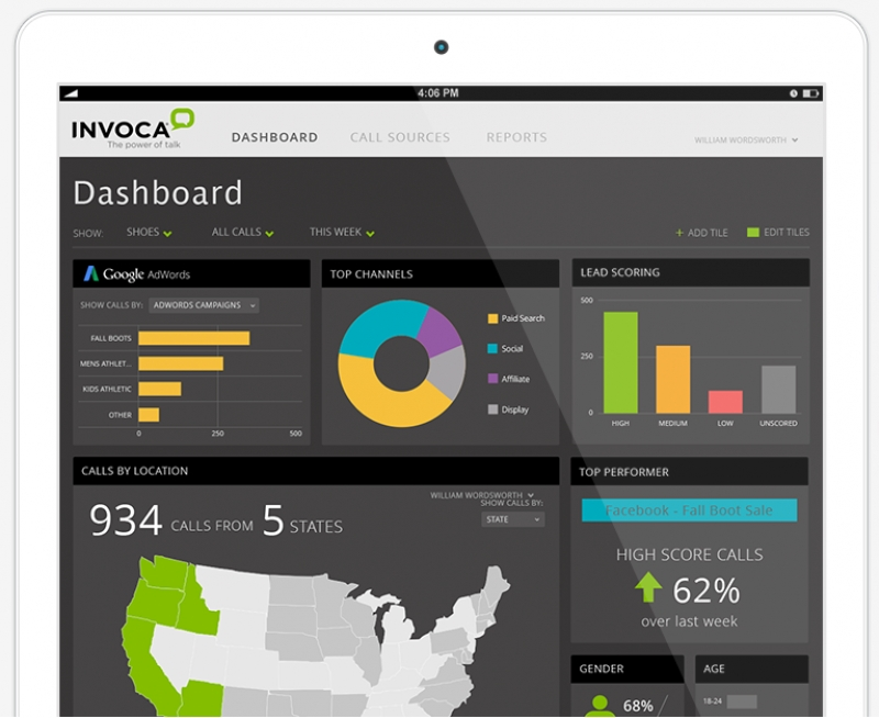 Invoca Debuts Marketing Cloud For Phone Conversations