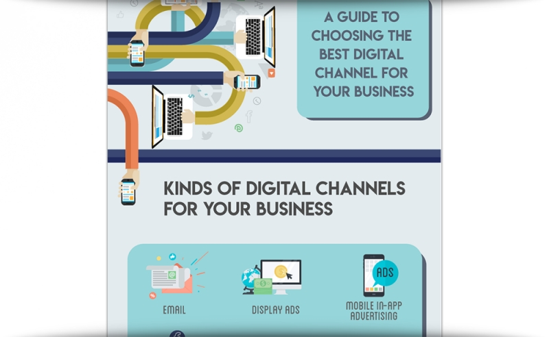 How To Choose The Best Digital Channel For Your Business