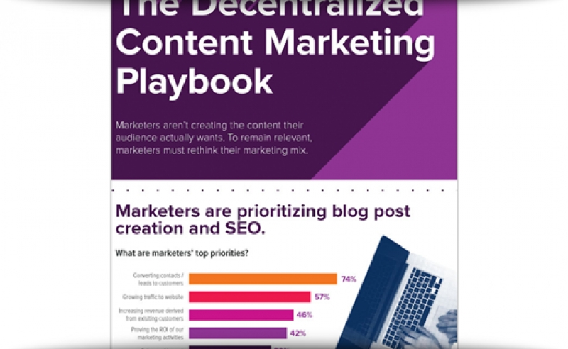 The Decentralized Content Marketing Playbook