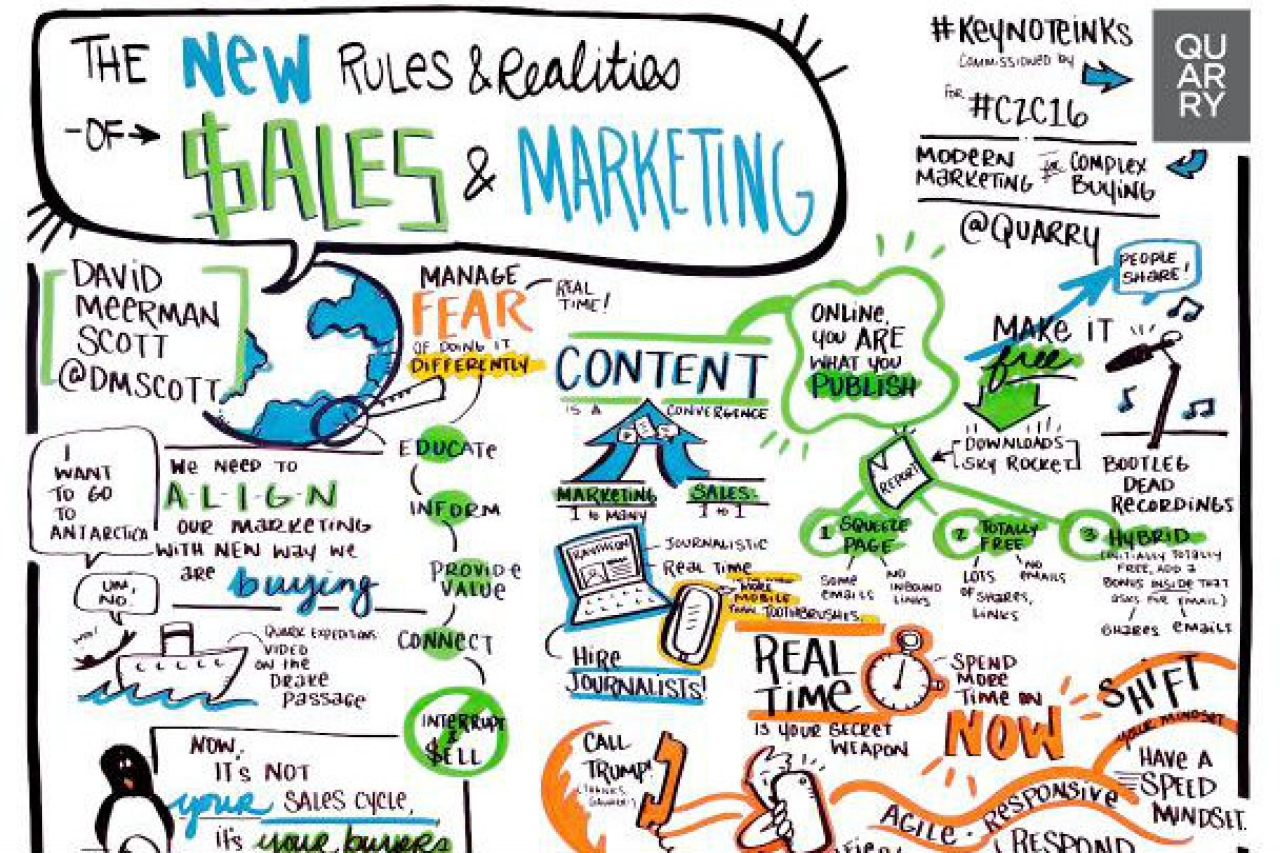 New Rules And Realities From Content2Conversion: B2B Doesn't Have To Be Boring