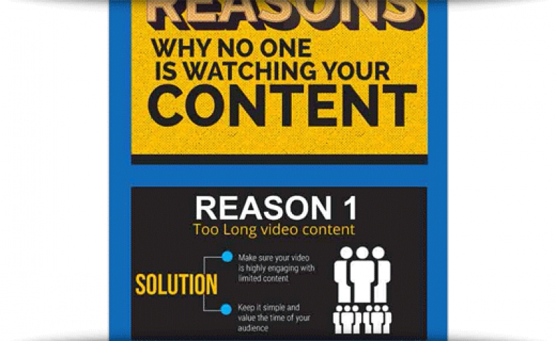 11 Reasons Why No One Is Watching Your Video Content