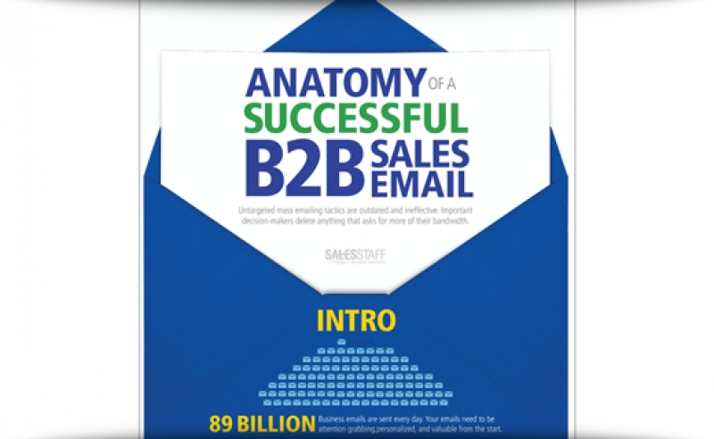 The Anatomy Of A Successful B2B Sales Email