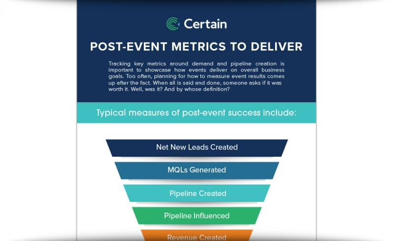 Post-Event Metrics To Deliver