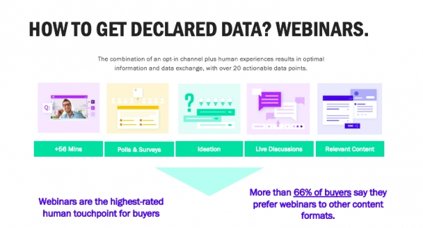How To Fine-Tune Your Data Strategies With Webinars