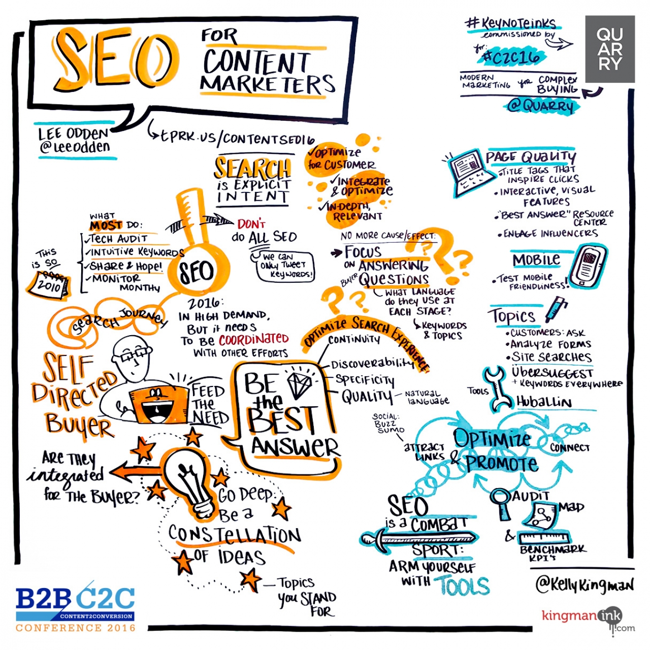 SEO Strategy: Go Beyond Keywords To Satisfy B2B Buyer Needs