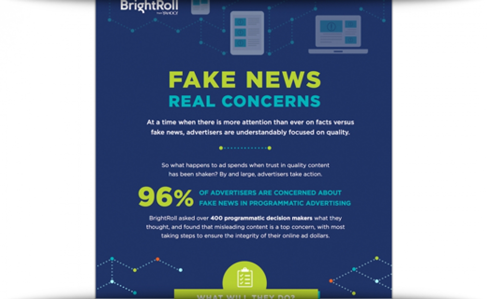 How Will 'Fake News' Affect Online Ad Budgets?