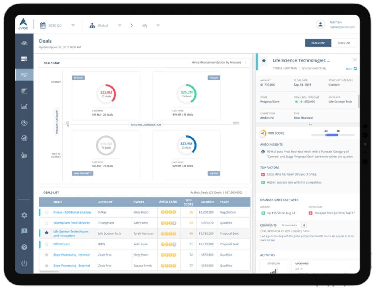 Metadata Unveils Updates To Marketing Ops Platform
