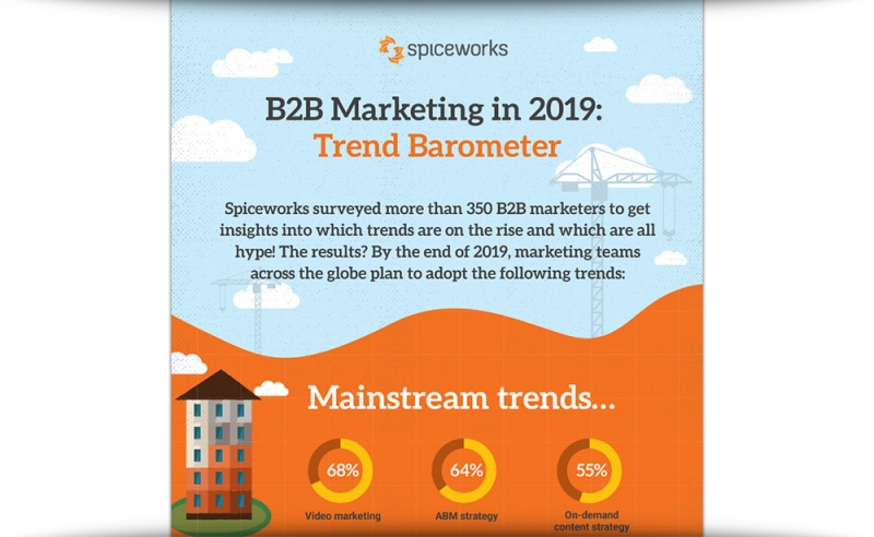 B2B Marketing In 2019: Trend Barometer