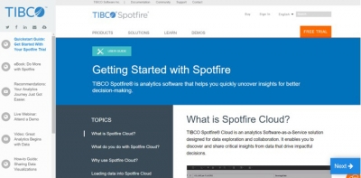 TIBCO Increases Conversion Rates On Free Trials By Fueling Content Consumption